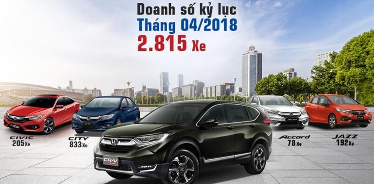 Honda Việt Nam công bố kết quả kinh doanh tháng 4/2018